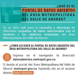 Qué es el portal de Datos Abiertos